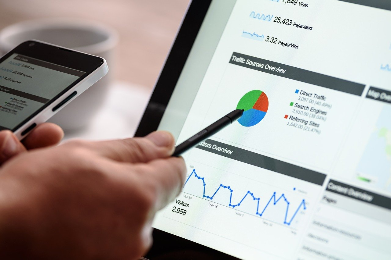 How to Measure Your Digital Marketing Success